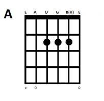 lær guitar akkorder